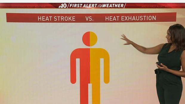 Symptômes de santé à vérifier lors d'une vague de chaleur