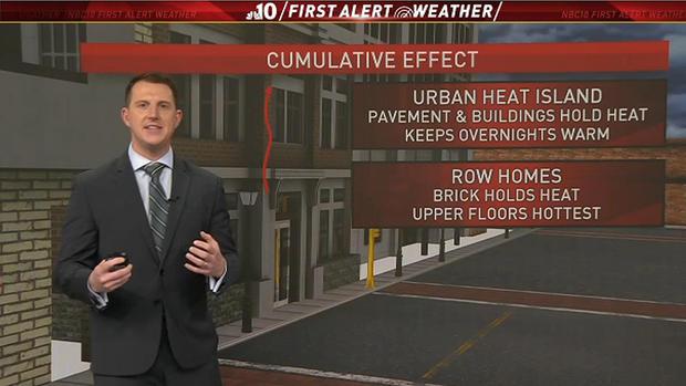 Pourquoi la chaleur est pire dans les zones urbaines