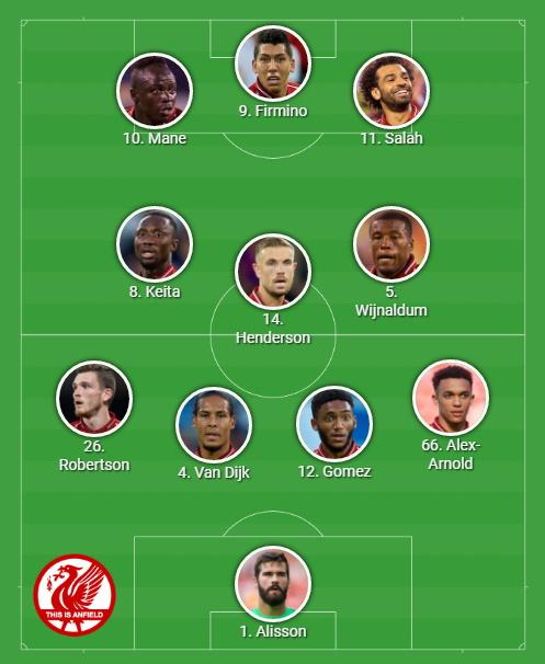 Équipe de Liverpool prévue vs Leicester